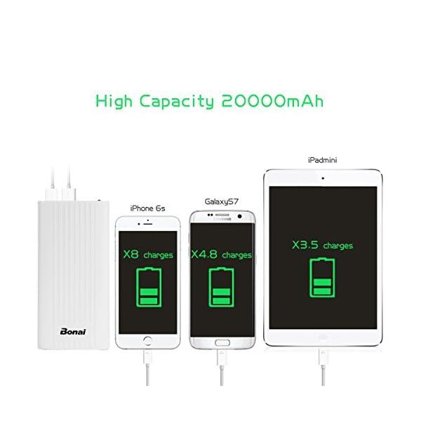 BONAI Powerbank Tascabile 7800mAh[ Universale, 2 Port /2.1A Output, Auto]Caricatore Portatile Carica Batterie Portatili… 4 spesavip