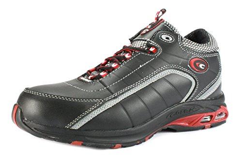 Quand faut-il remplacer des chaussures de sécurité? - Safety Shoes Today