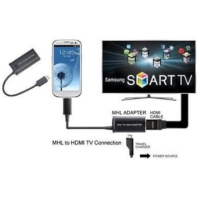 MHL Micro USB auf HDMI HD TV Adapter Kabel Samsung Galaxy S3 S4 S5 Note2 3 Verizon Samsung Pda