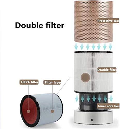 Luftreiniger True HEPA Filter Für 42 Zoll Blattlosen Ventilator
