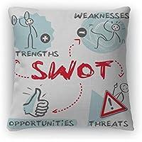Gear nueva manta almohada Accent Decor, SWOT Analysis puntos fuertes debilidades oportunidades amenazas Inglés, 6000217GN