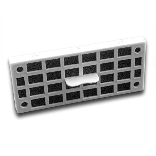 vhbw Luft Filter für Kühlschrank General Electric/GE u.a. KSE 28-Serie, GE Cafe-Serie ersetzt CFE28TSHSS, CYE22TSHSS