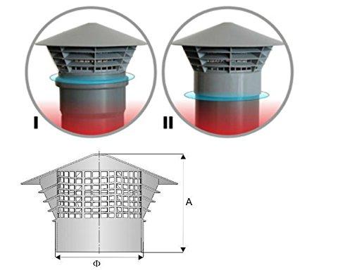 Capots-dunsthut-d'aération non mécaniques original 'univent'dN 160/150 pour fixation sur le tube 150 mm)