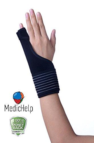 Medichelp Déclenchent doigt et de la main...