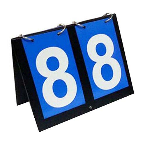 Blaues 2-stelliges Anzeigetafel-Sport-Wettbewerbs-Anzeigetafeln Basketball-Fußball
