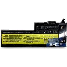 Batería Compatible Para IBM LENOVO 2600mAh THINK X601706-PAD ABU Nueva Ordenador