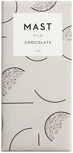 mast-brothers-60-milk-chocolate-bar