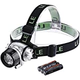 Lighting EVER LED Headlamp , 78lm head lamp , headlight 15M , 10 hrs . Burning time , 4 modes , batteries incl