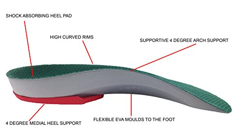 heel-pain-and-plantar-fasciitis-dr-foot-pro-insoles-orthotics-with-4-degree-heel-and-forefoot-wedges