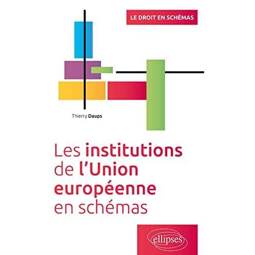 Les Institutions de l'Union Européenne en Schemas