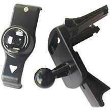 Sharplace 1 Pieza de Soporte de Ventilación de Aire para Garmin Nuvi 2415 2440 2445 2450