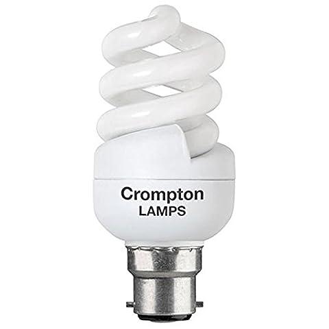Crompton T2 Ultra Mini Spiral 11W B22d Very Warm White