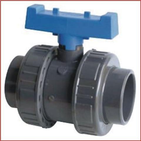 AquaForte PVC Kugelhahn mit beidseitigen Überwurf, 63 mm, blauer Griff