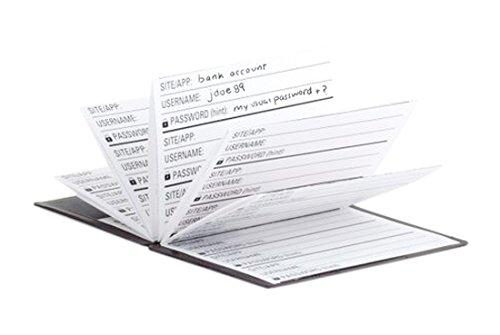Kikkerland NB01 Passwortnotizbuch