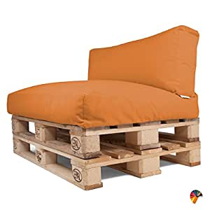 arketicom set coussins pour palettes canap de jardin dehoussable impermeable pallet exterieur. Black Bedroom Furniture Sets. Home Design Ideas