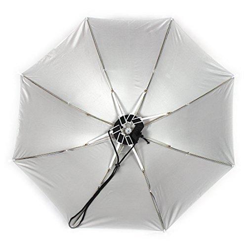 sourcingmap® Elastisches Stirnband Strand Regenschirm Hut zum Angeln Marine-grün - 2