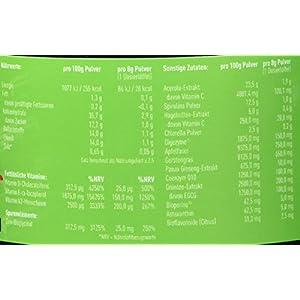 Greens Pulver Superfood mit Gerstengras, Spirulina & Chlorella, natürlichem Vitamin C – Made in Germany – FSA Nutrition – 240 g