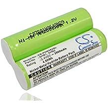 Batería Ni-MH 2000mAh (2.4V) marca vhbw para afeitadora Philips 945RX 973918897506