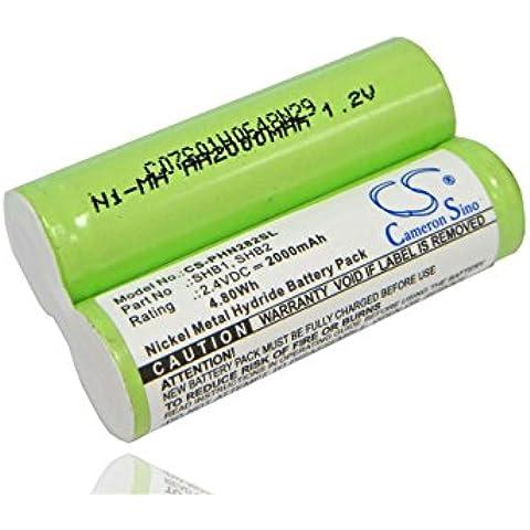 vhbw Ni-MH Batteria 2000mAh (2.4V) per Rasoio