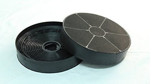 2 Aktivkohlefilter Kohlefilter Filter MIZ 0023 für Dunstabzugshaube Abzugshaube Respekta