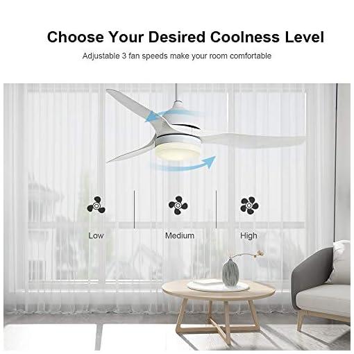 SONOFF iFan03 WiFi Interruttore Controllore per Ventilatori da Soffitto con Luce,APP& RF per Controllo Remoto, è Compatibile con Amazon Alexa e Google Home