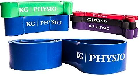 Bandes de résistance kg | Physio (acheter 3Obtenez un rouge pour gratuit.) Bandes d'exercice Bandes élastiques en caoutchouc utilisé pour Crossfit, la force de traction ou poids Formation et Pilates ou Yoga, bleu