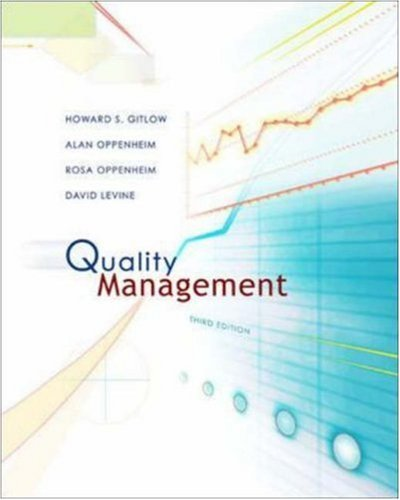 Quality Management with Student CD (Irwin/McGraw Hill Series, Operations and Decision Sciences) by Howard Gitlow (2004-06-17)