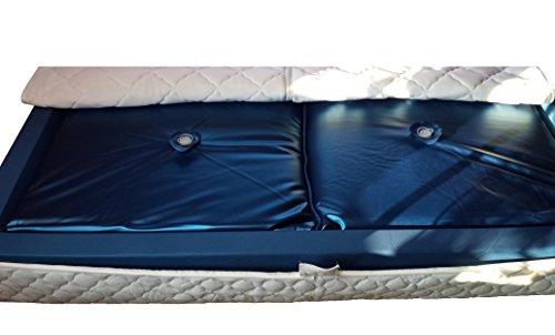 DUO Wassermatratzen 200x200 cm, Wasserkerne, Wasserbett Matratzen für Softside Wasserbetten kaufen (Beruhigung 75{7d3e0486a727c44f06d1819ced656a99013fa96d60020891f244ba213bce5e66})