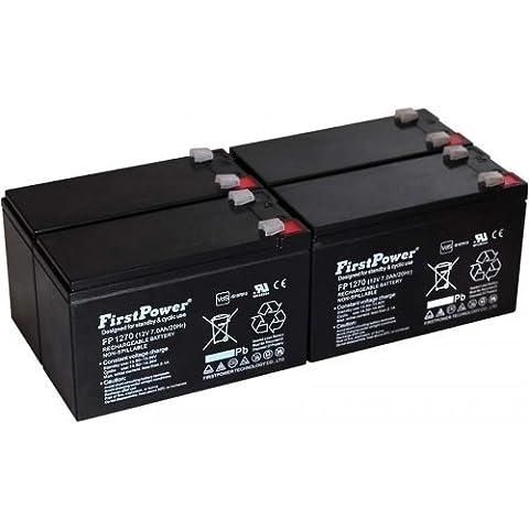 Batteria al gel di piombo FirstPower in sostituzione di Panasonic LC-R127R2PG 7Ah 12V