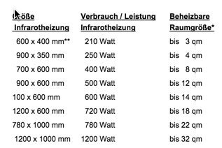 FERN INFRAROTHEIZUNG (neueste Technologie) PREMIUM-Edition 1200W TÜV-geprüfte Heizpanele auf Carbon Crystal Basis mit höchsten Sicherheitsstandards (GS geprüft; CE, ROHS), 50 Jahre/100.000Std Lebensdauer und 99% Heizübertragung inkl. Deckenbefestigungsmat