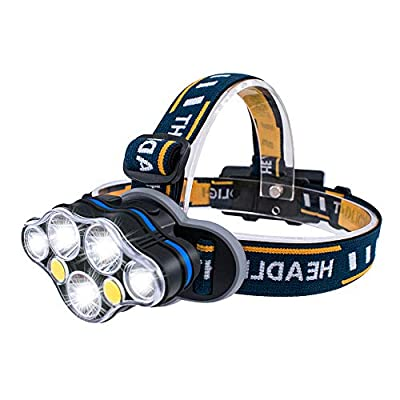 Karrong LED Stirnlampe USB Wiederaufladbar mit 8 Modus von Karrong - Outdoor Shop