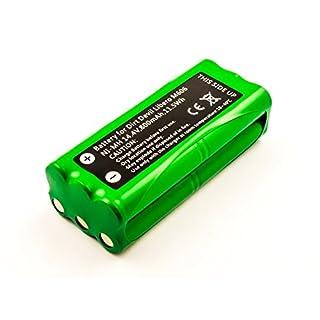 Battery for Dirt Devil Libero M606, 800mAh