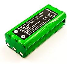 Batería compatible con Dirt Devil Libero M606, ...