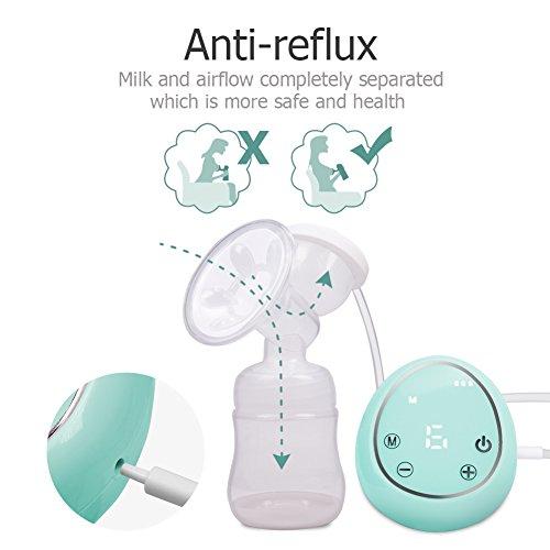 Schnuller Aus Silikon Mit Massage /& Absaugung Einzel Muttermilch Abpumpen Inkl Elektrische Milchpumpe Brustpumpe