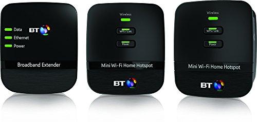 British Telecom 079030 - BT Mini Wi-Fi Home Hotspot 500 Multi Kit - Triple Pack (Home Hotspot)