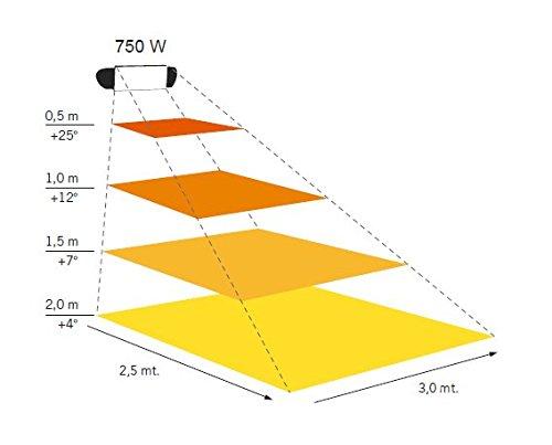 Kit 2 Infrarot- Wärmelampen , geschütztes Design . Infrarotheizung 750 Watt-Birne GOLD hohe Strahlungseffizienzenthalten. Reflektor aus Aluminium mit lackierter Aluminiumlegierung . Halterung zur Verankerung an den Wänden und auf mobilen Trägern . - 2