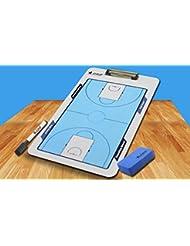 Entrenadores de baloncesto diagrama tácticas de baloncesto sandbox