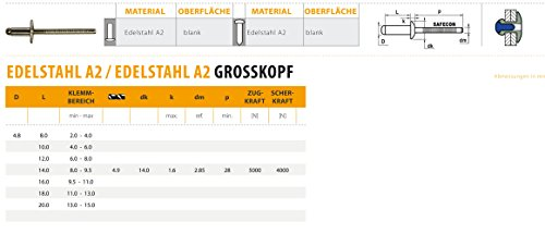 ,Schwarz 500 Blindnieten 3x6 Alu//Stahl Flachkopf 3,0x6