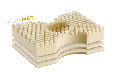 Sanapur Kissen Med ergonomisches orthopädisches höhenverstellbares Kopfkissen Rücken- Seitenschläfer -