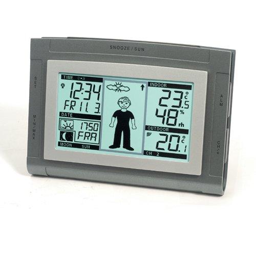 Technoline-Wetterstation-WS-9611-IT-mit-Vorhersage-von-Wettersituation-Anzeige-von-Wettertendenz-und-Innen-und-Auentemperatur-Wettermnnchen-das-sich-Wetter-entsprechend-anzieht
