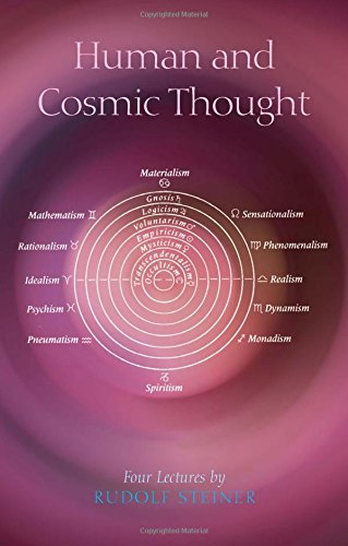 Human and Cosmic Thought