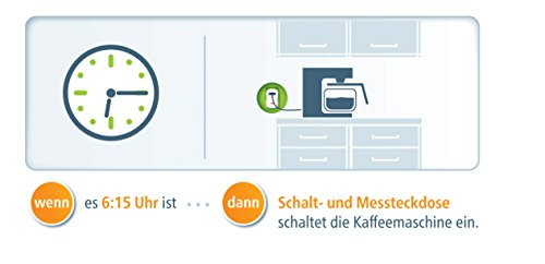 Devolo Home Control Schalt & Messsteckdose (Hausautomation per iOS/Android App, Smart Home Aktor, Z-Wave, Steckdose, Strommessfunktion) weiß - 5