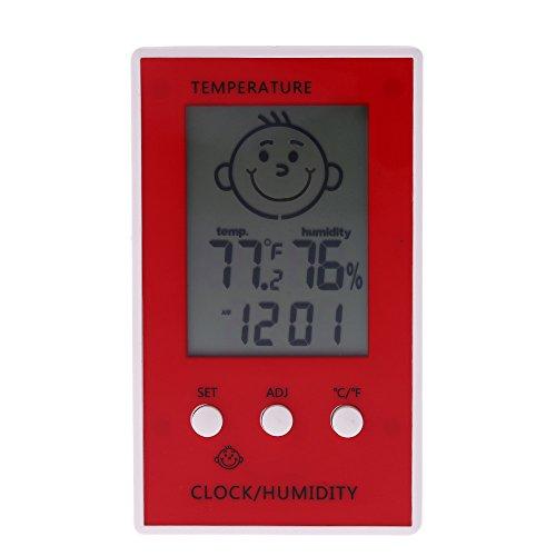 Mengshen Digitales Hygrometer Thermometer, Temp Feuchtigkeitsmesser Gauge Monitor FüR Zuhause/BüRo/Baby Zimmer - TH05, Rot