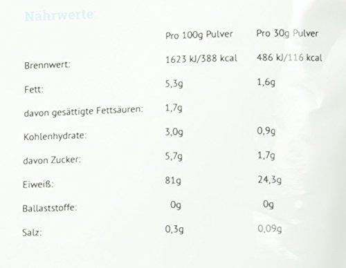 PRIMAL WHEY Protein Pulver