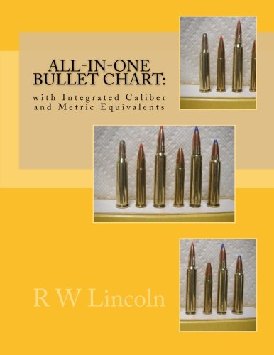 All-In-One Bullet Chart:: with Integrated Caliber and Metric Equivalents