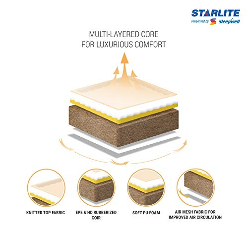 Sleepwell Starlite Select Extra Firm Coir Mattress (75x60x4) Image 3
