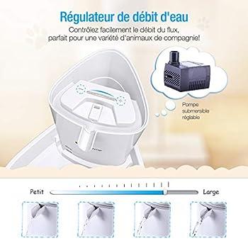 isYoung Chat Chien Fontaine à Eau LED 1.5L Distributeur Automatique d'eau Ultra Silencieux pour Animaux de Compagnie Toutes Animaux