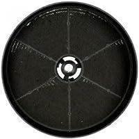 Teka - Filtro Carbon Activo 61801232, para Campana t
