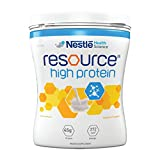 Protein For Women Review and Comparison