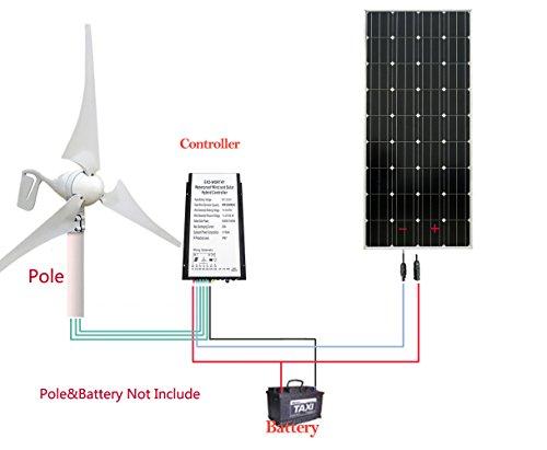 Wind Generator-turbine (12V 560W Wind Solar Hybrid System: 400W 12V WIND GENERATOR mit Controller + 160W Monokristallines Solar-Panel)